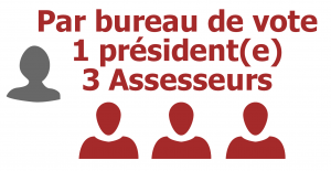 Bureau de vote 2